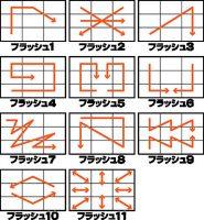 タロットエンペラー フラッシュパターン